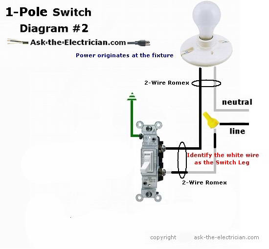 singlepoleswitchdiagram2 wiring diagram for a single pole light switch readingrat net switch diagram wiring at bakdesigns.co