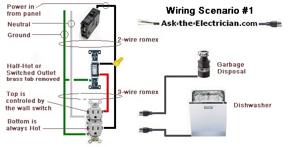 disposal wiring diagram disposal wiring diagram 1