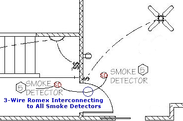 how to add more smoke detectors smoke detector plan