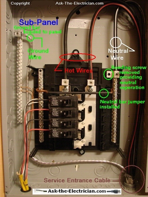 Electrical Sub-Panel