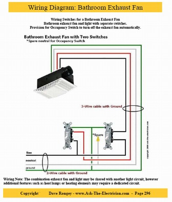 wiring diagram for ceiling fan with light wiring diagram for exhaust fan and light combo guide to home electrical wiring: fully illustrated ...