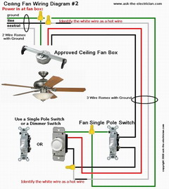 Hunter  Wiring Diagram on Ceiling Fan Wiring Diagram  2