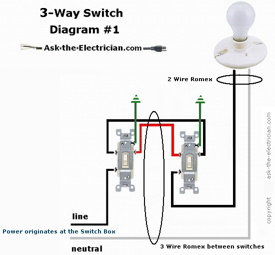 3 way switch wiring diagram for telecaster how to wire three way switches: part 1 power switch from 3 way switch wiring diagram