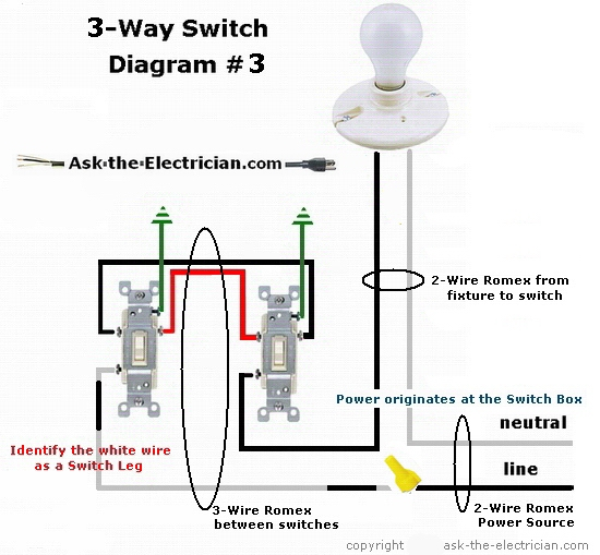 3 way switch wiring power at box wiring diagramhow to wire three way switches part 1 3 way outlet wiring 3 way switch wiring