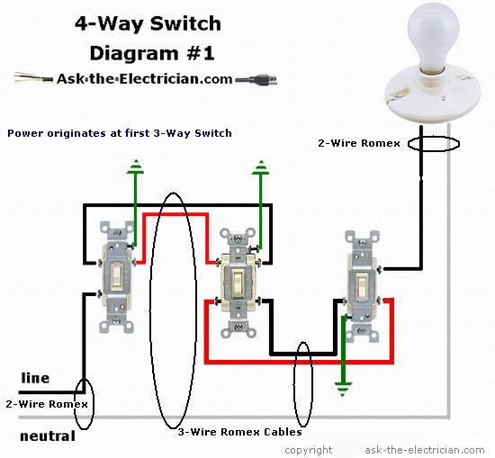 4wayswitchdiagram1 how to wire a 4 way switch wiring 4 way switch diagram at bayanpartner.co