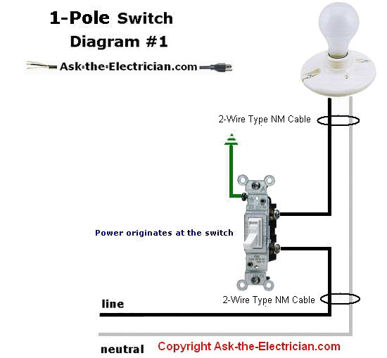 Single Pole Switching Diagram