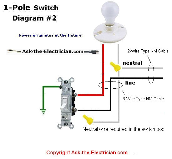 light switch single pole wiring diagram schematics wiring diagrams u2022 rh theanecdote co Wiring Switches and Plugs single switch wiring diagram