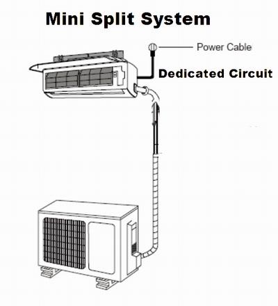 mini-split-system-electrical-wiring