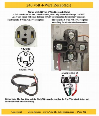 120 volt outlet diagram guide to home electrical wiring: fully illustrated ...