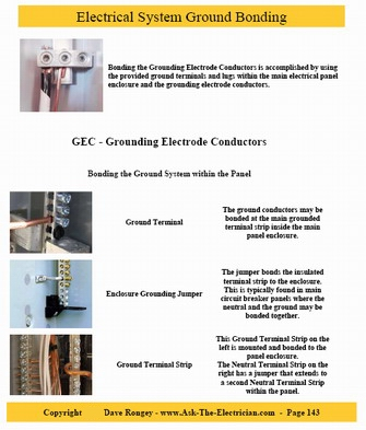 electrical system ground and bonding