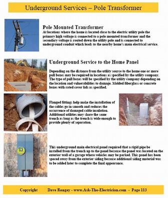 underground electrical service wiring