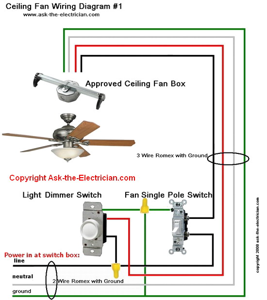 ceiling fan wiring diagram 1 rh ask the electrician com Two Switch Ceiling Fan Wiring Diagram Hunter Ceiling Fan Wiring Diagram