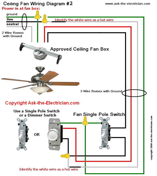 Ceiling Fan Wiring Diagram 2 ceiling fan wiring diagram 2 how to wire a ceiling fan with two switches diagrams at webbmarketing.co