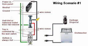 disposal wiring diagram electrical wiring diagrams wiring diagram 220 volt outlet at soozxer.org