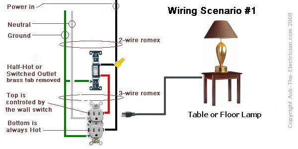 how to wire a switched outlet with wiring diagrams rh ask the electrician com wiring a switched outlet in series wiring a switched outlet with 3 wire