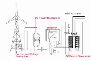 wiring-diagram-wind-mill