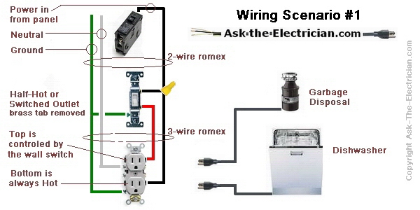 diagram electrical wiring. Black Bedroom Furniture Sets. Home Design Ideas