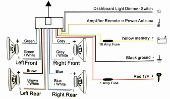 Prime Car Stereo Wire Diagram Wiring Diagram Database Wiring Digital Resources Remcakbiperorg