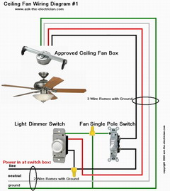 Electrical hookup for ceiling fan